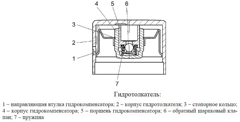 Устройство гидрокомпенсатора ЗМЗ 409